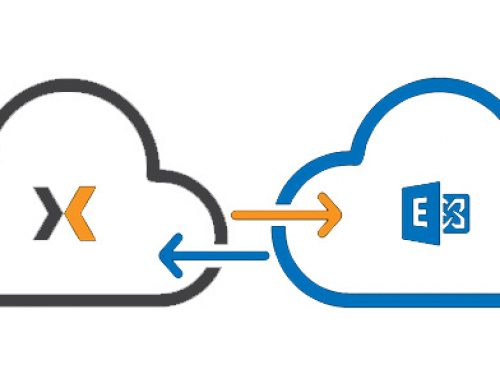 ResourceXpress Push Service for Microsoft Exchange or Office 365!